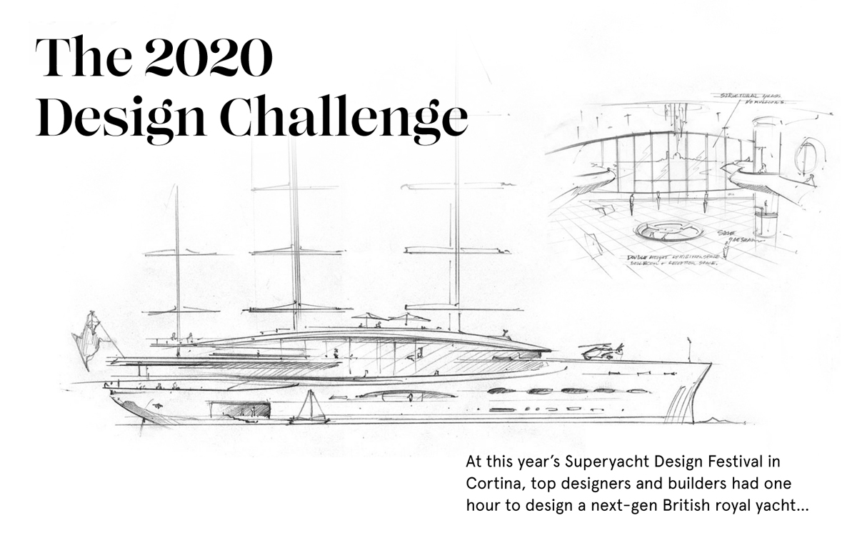 News image for 2020 Boat international design challenge winner